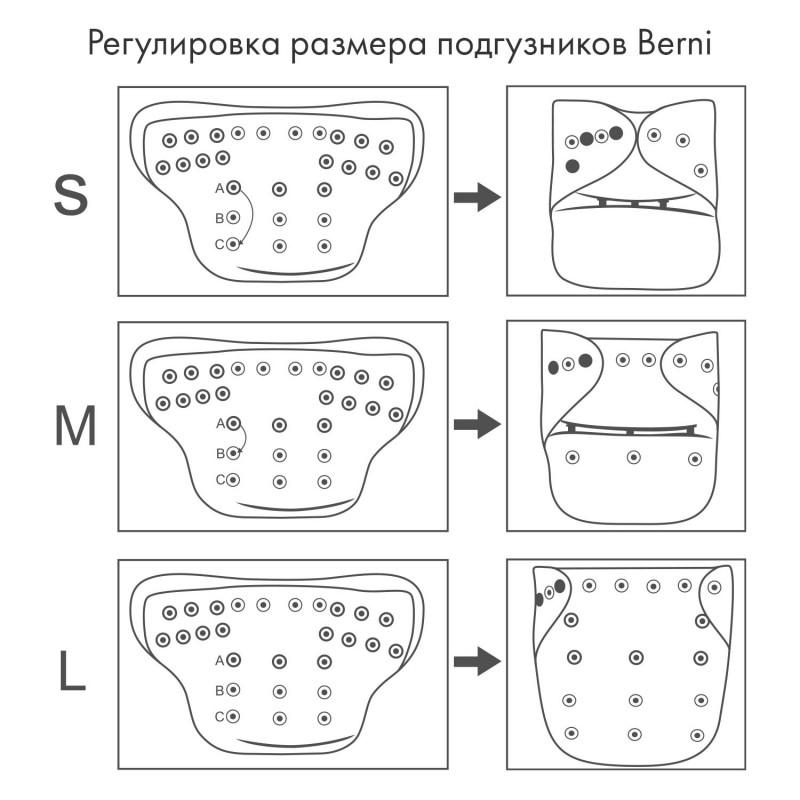 Подгузник многоразовый c вкладышем  (3-15 кг)